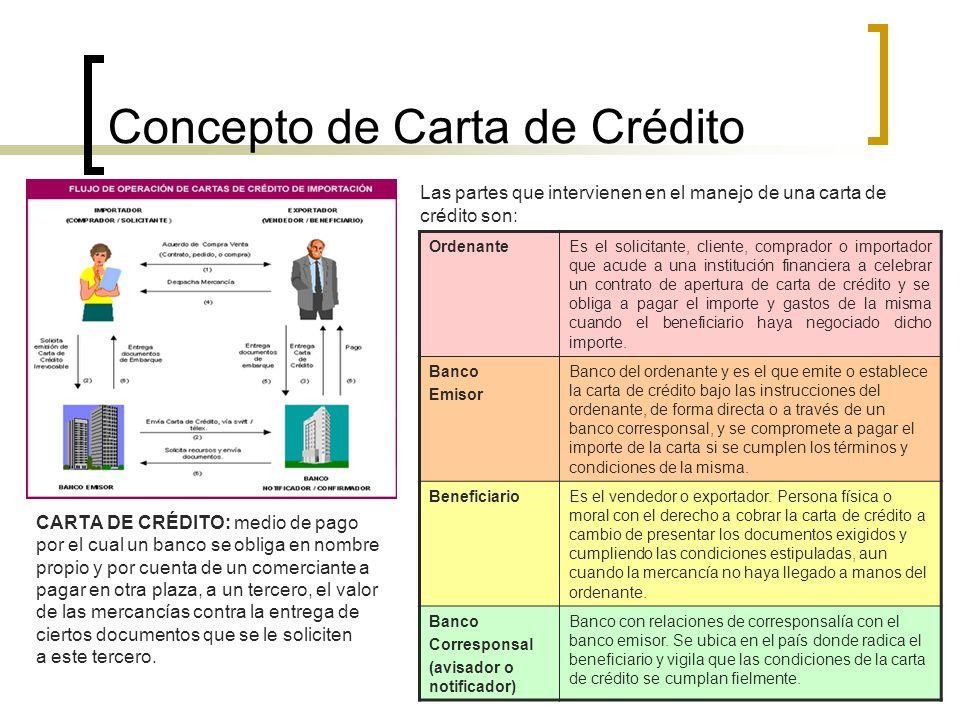 Concepto de Carta de Crédito