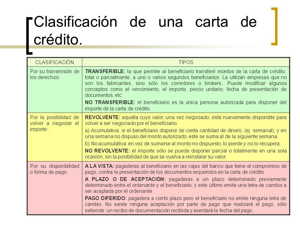 Clasificación de una carta de crédito.