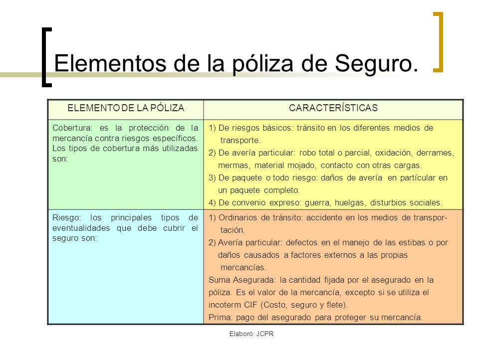 Elementos de la póliza de Seguro.