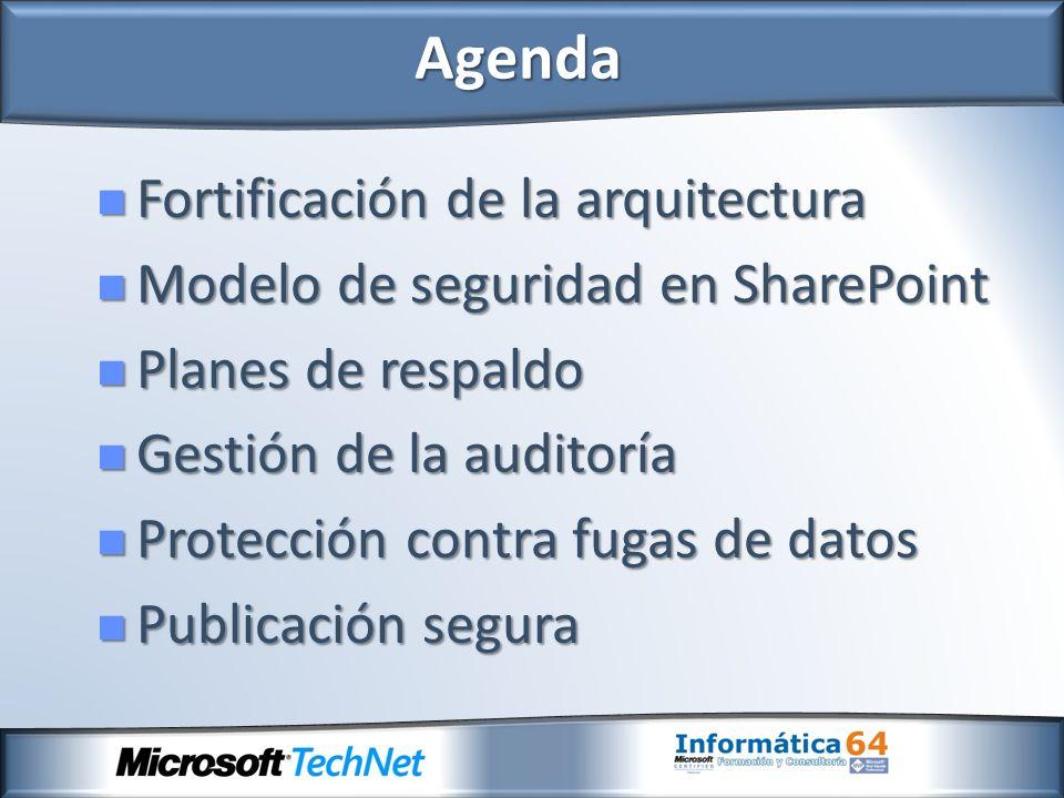 Agenda Fortificación de la arquitectura