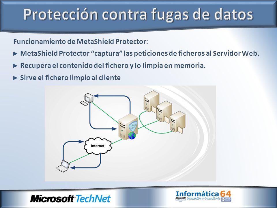 Protección contra fugas de datos