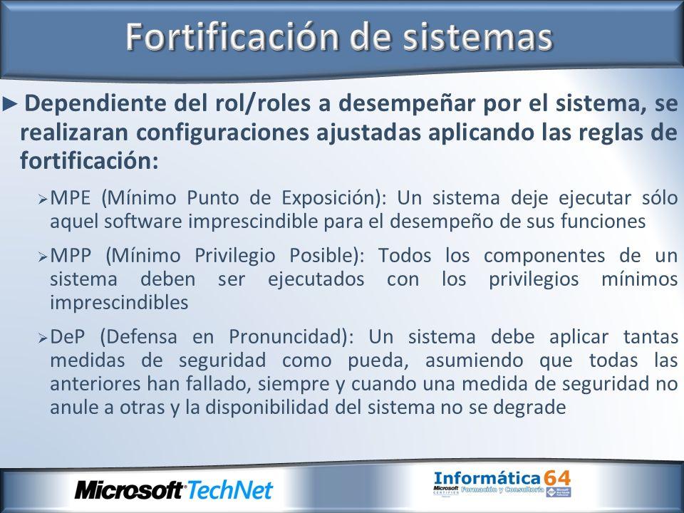 Fortificación de sistemas