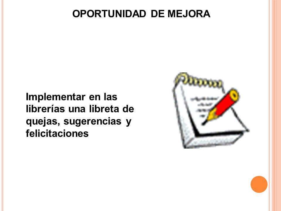 OPORTUNIDAD DE MEJORA Implementar en las librerías una libreta de quejas, sugerencias y felicitaciones.