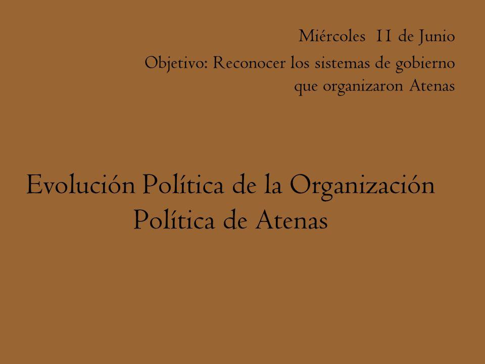 Evolución Política de la Organización Política de Atenas