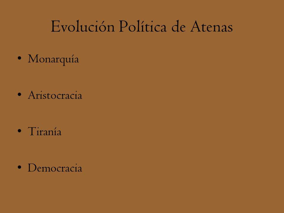 Evolución Política de Atenas