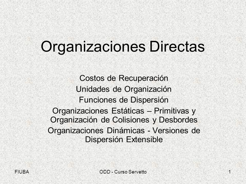 Organizaciones Directas