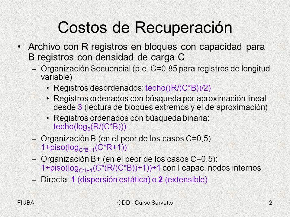 Costos de Recuperación