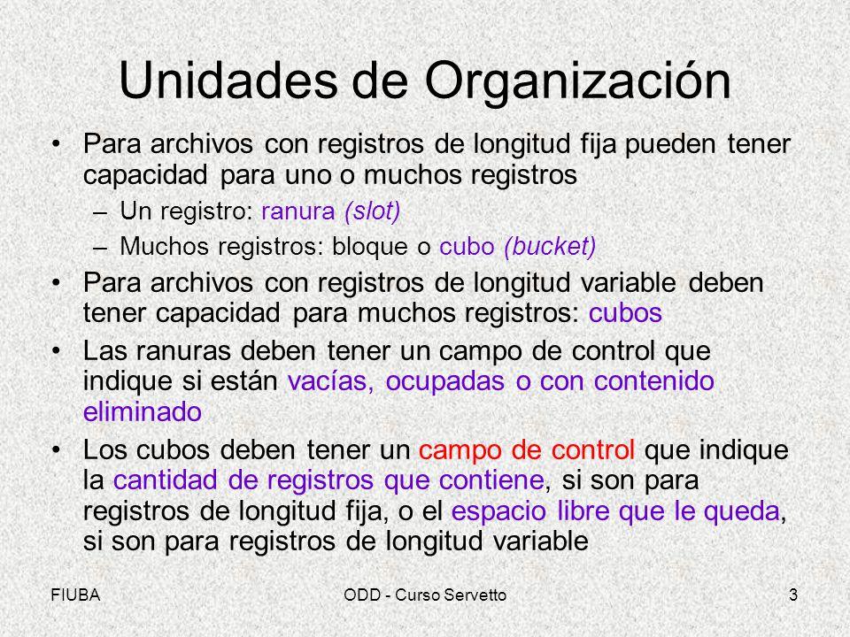 Unidades de Organización