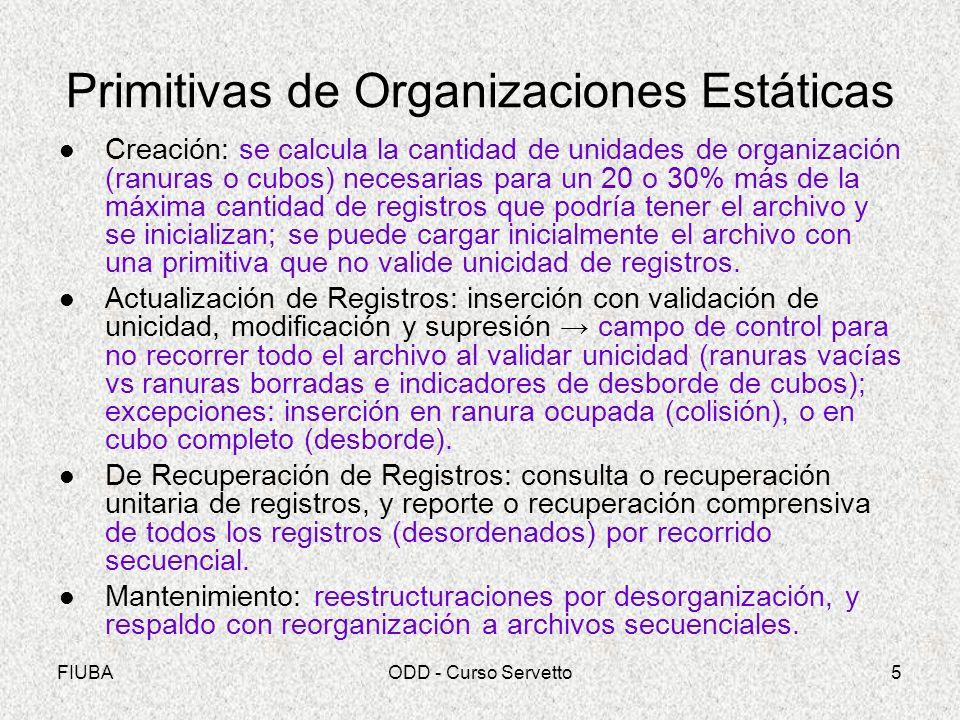 Primitivas de Organizaciones Estáticas