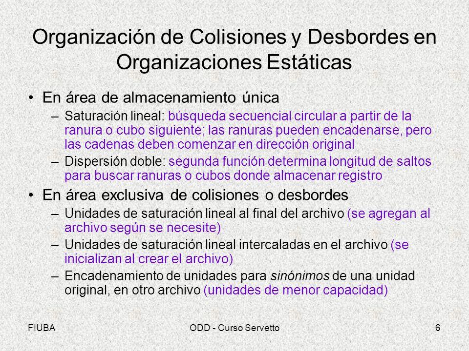 Organización de Colisiones y Desbordes en Organizaciones Estáticas