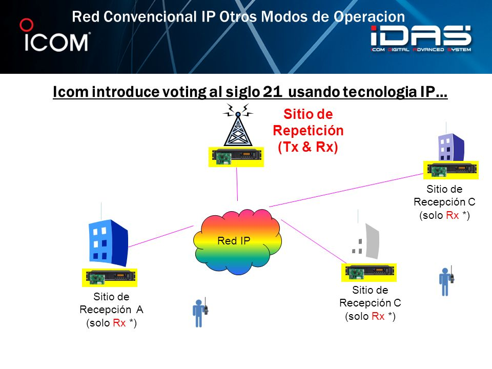 Icom introduce voting al siglo 21 usando tecnologia IP…