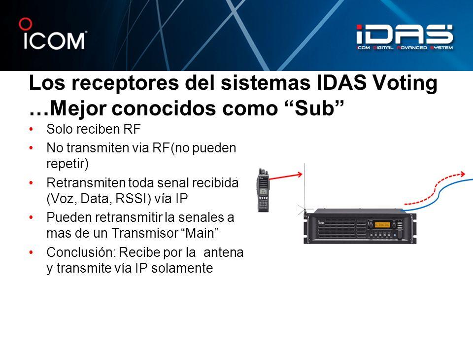Los receptores del sistemas IDAS Voting …Mejor conocidos como Sub