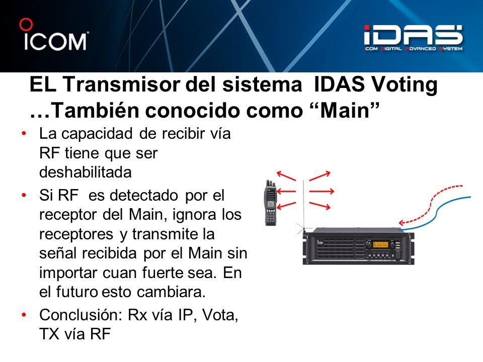 EL Transmisor del sistema IDAS Voting …También conocido como Main