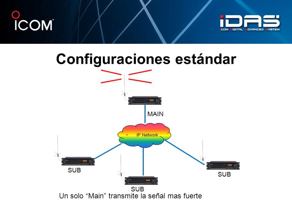 Configuraciones estándar