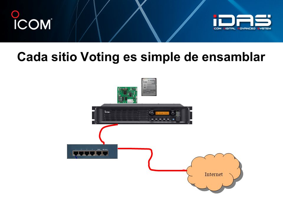 Cada sitio Voting es simple de ensamblar