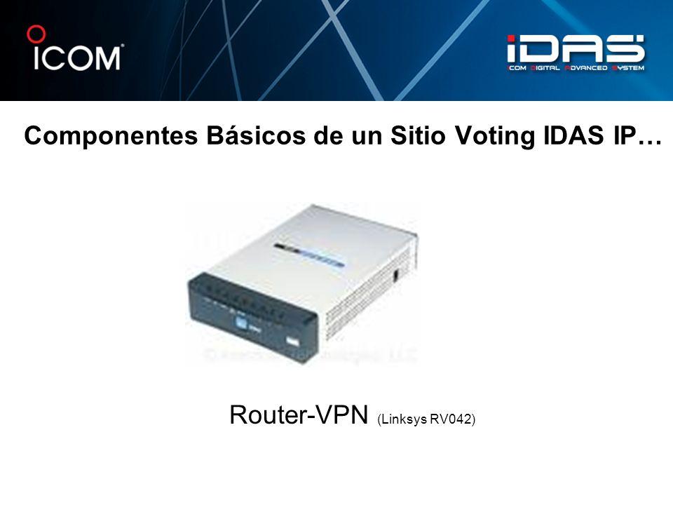Componentes Básicos de un Sitio Voting IDAS IP…