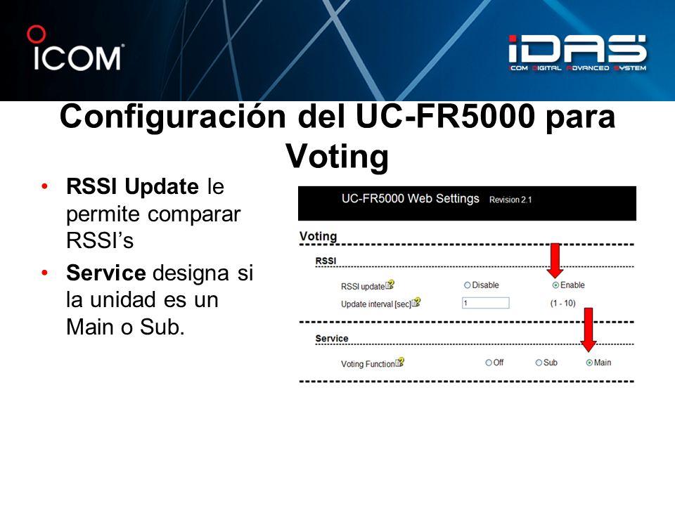 Configuración del UC-FR5000 para Voting