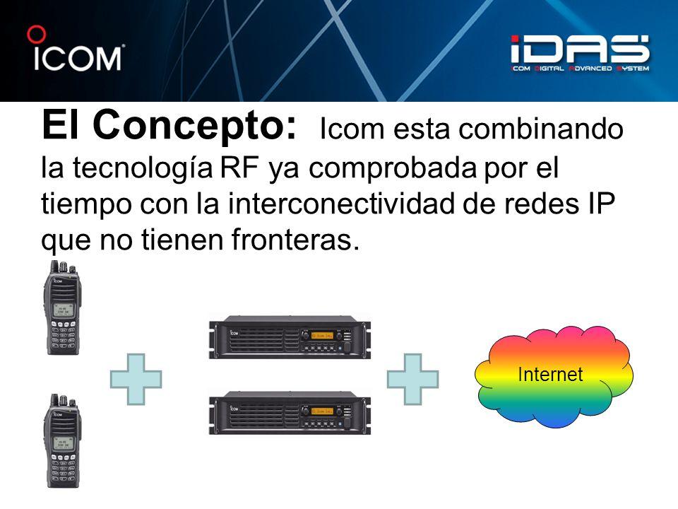 El Concepto: Icom esta combinando la tecnología RF ya comprobada por el tiempo con la interconectividad de redes IP que no tienen fronteras.