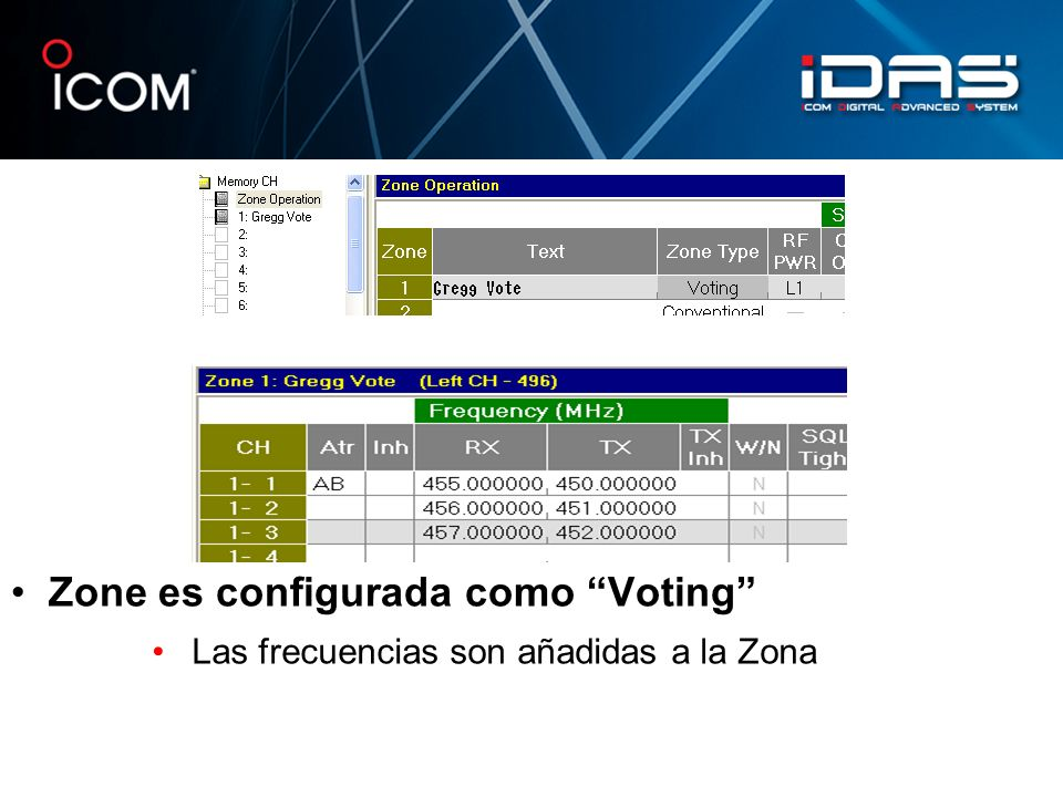 Zone es configurada como Voting