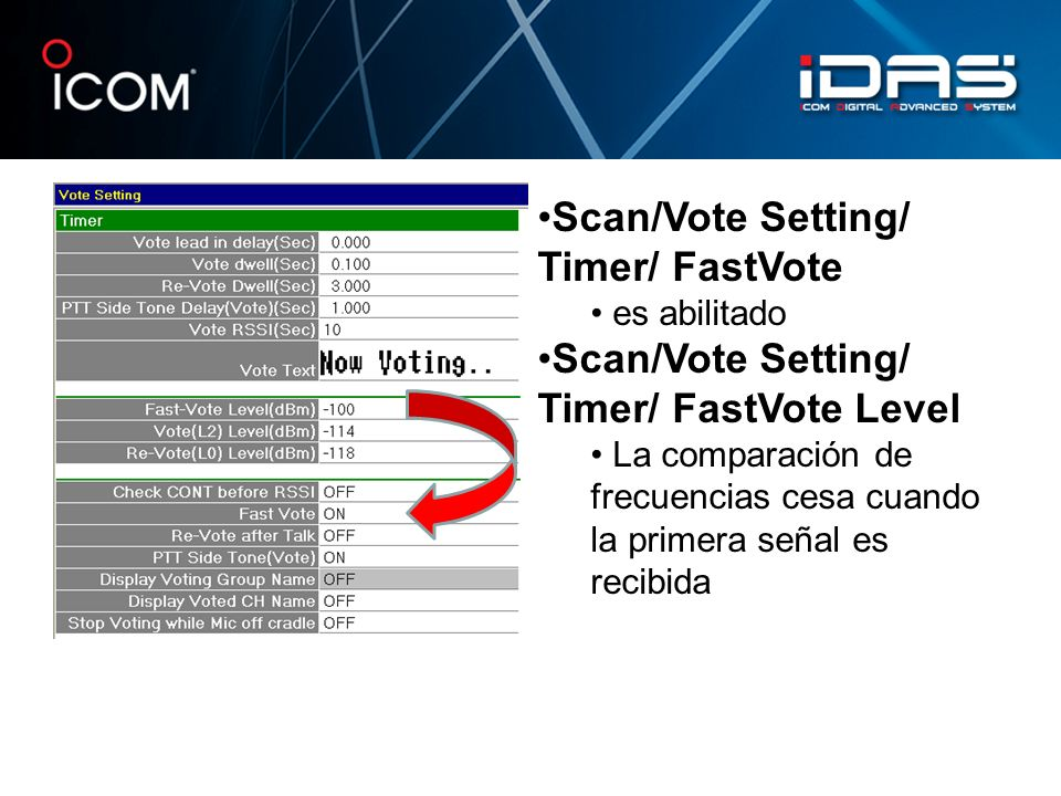 Scan/Vote Setting/ Timer/ FastVote
