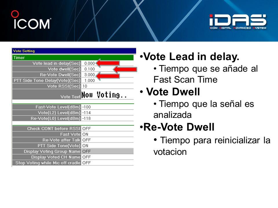 Tiempo para reinicializar la votacion