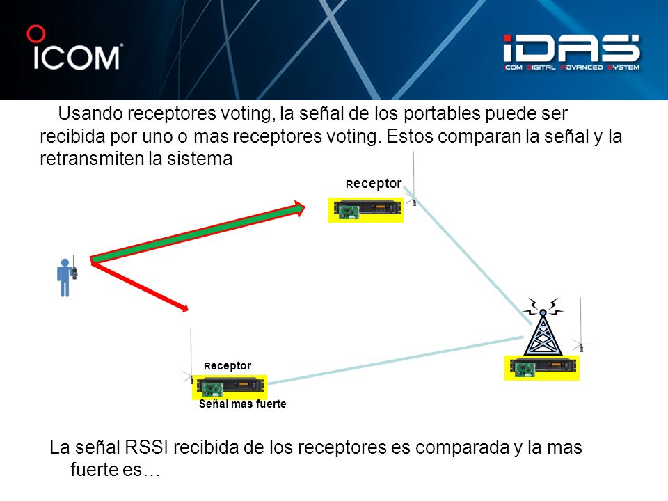 Usando receptores voting, la señal de los portables puede ser recibida por uno o mas receptores voting. Estos comparan la señal y la retransmiten la sistema