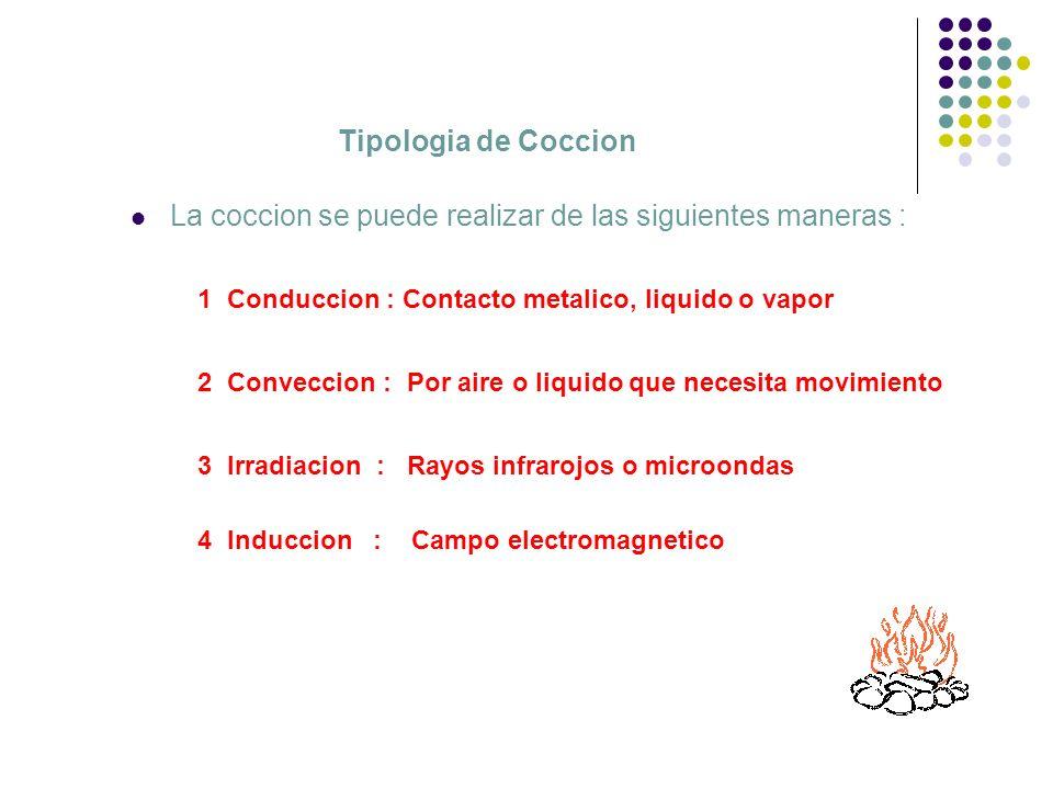 La coccion se puede realizar de las siguientes maneras :