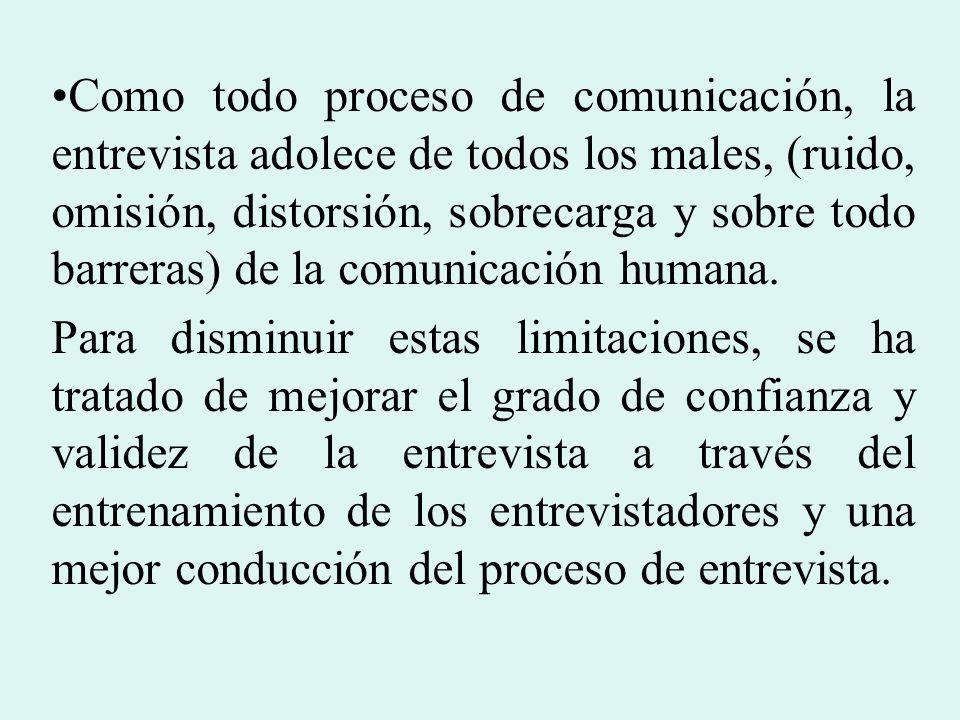 Como todo proceso de comunicación, la entrevista adolece de todos los males, (ruido, omisión, distorsión, sobrecarga y sobre todo barreras) de la comunicación humana.