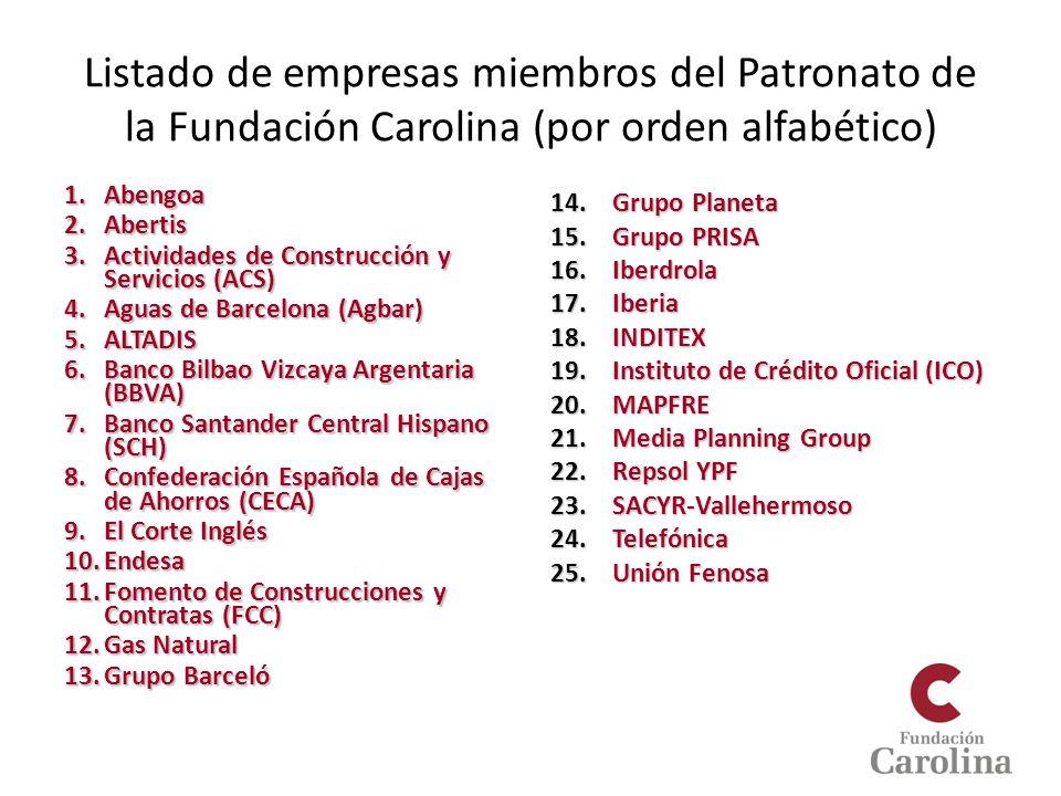 Listado de empresas miembros del Patronato de la Fundación Carolina (por orden alfabético)