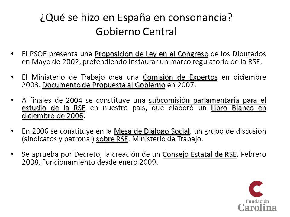 ¿Qué se hizo en España en consonancia Gobierno Central