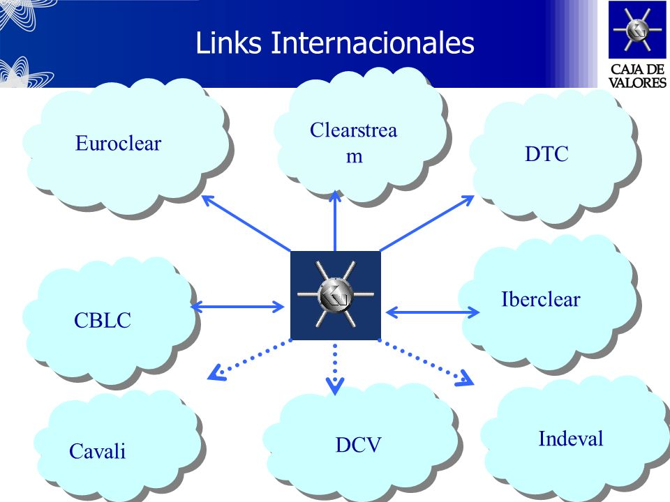 Links Internacionales