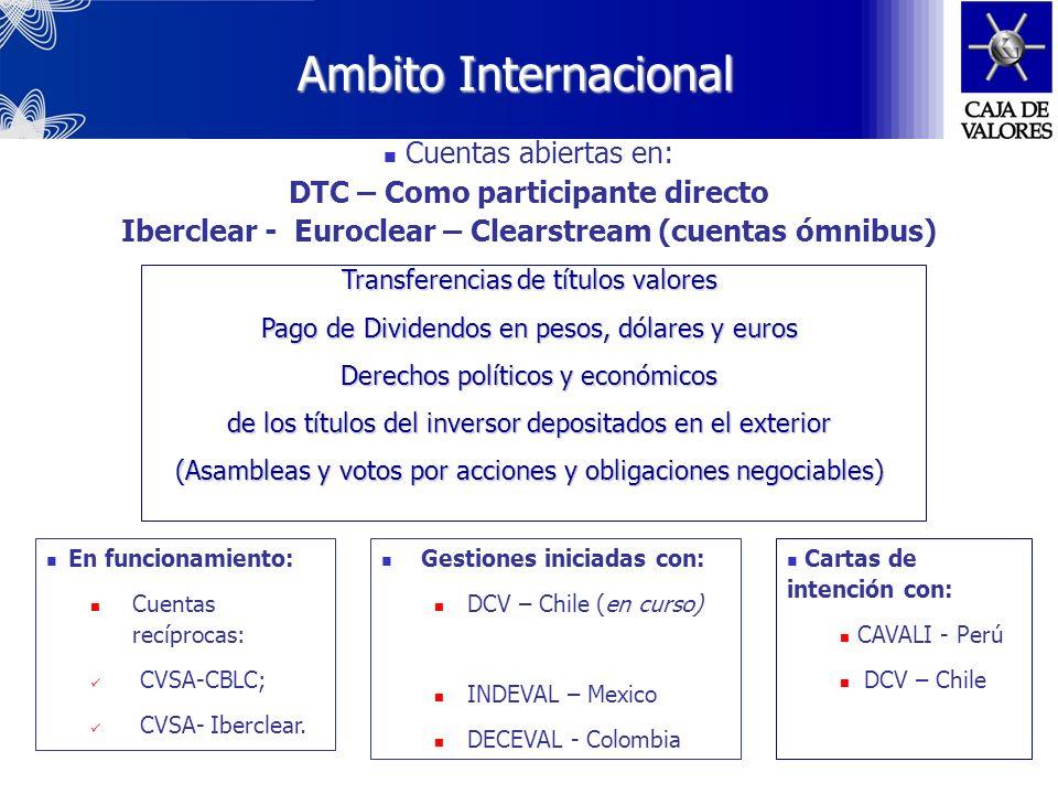 DTC – Como participante directo