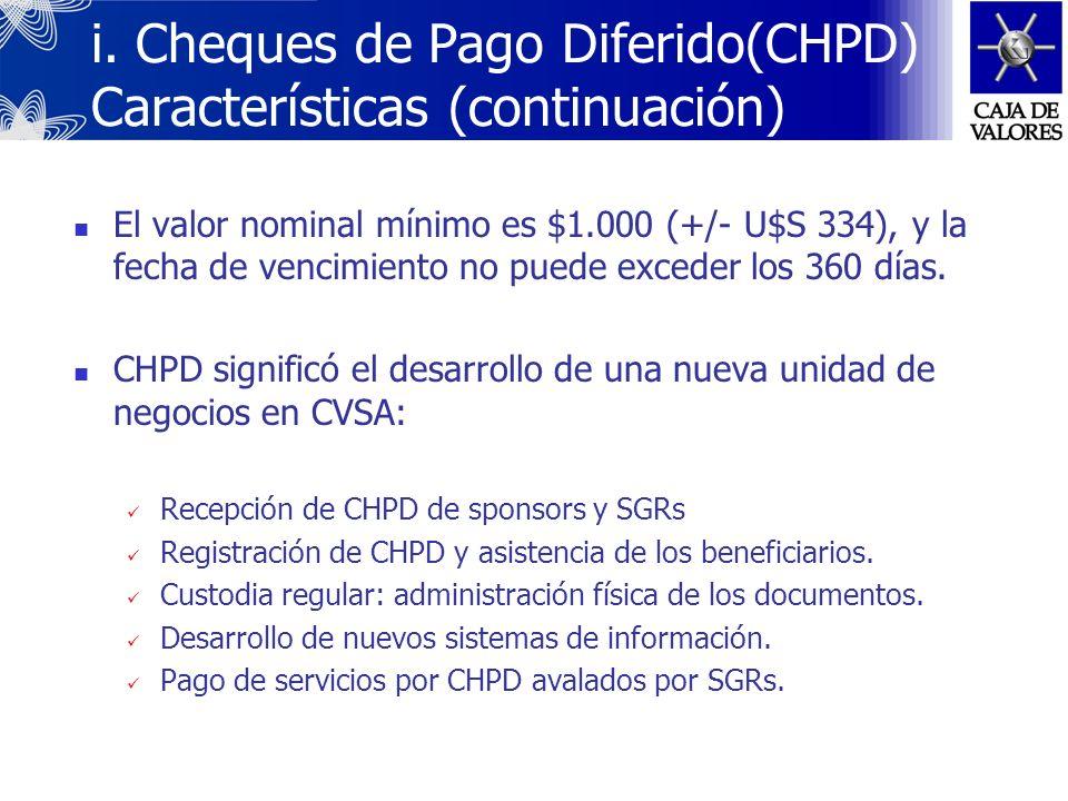 i. Cheques de Pago Diferido(CHPD) Características (continuación)