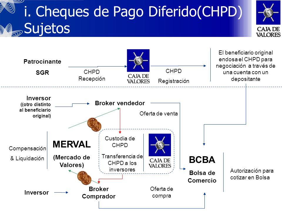 i. Cheques de Pago Diferido(CHPD) Sujetos