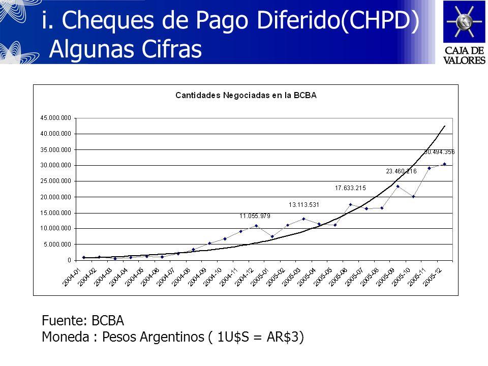 i. Cheques de Pago Diferido(CHPD) Algunas Cifras
