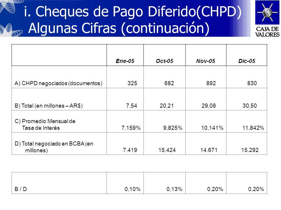 i. Cheques de Pago Diferido(CHPD) Algunas Cifras (continuación)