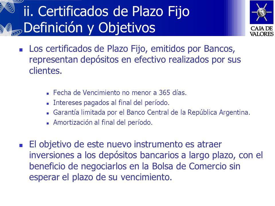 ii. Certificados de Plazo Fijo Definición y Objetivos