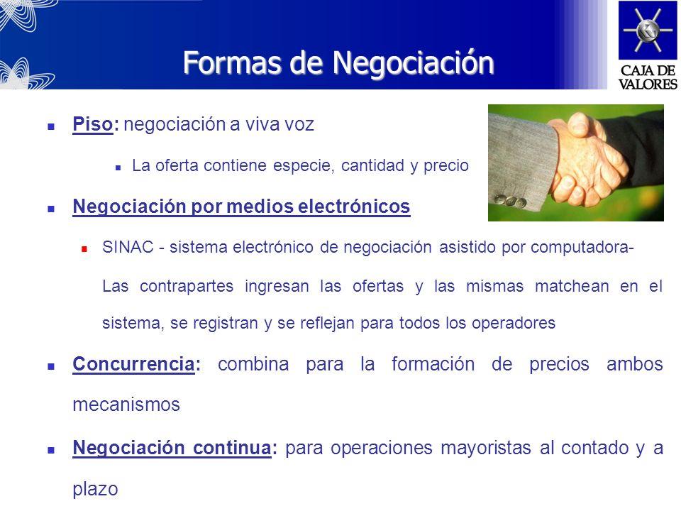 Formas de Negociación Piso: negociación a viva voz