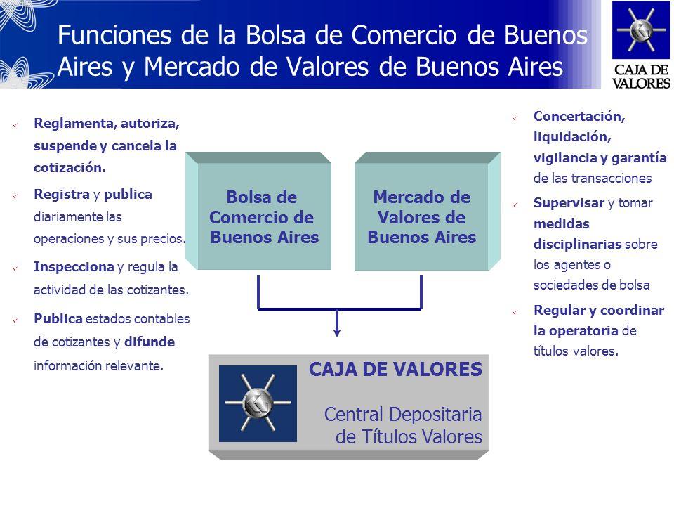 Funciones de la Bolsa de Comercio de Buenos Aires y Mercado de Valores de Buenos Aires