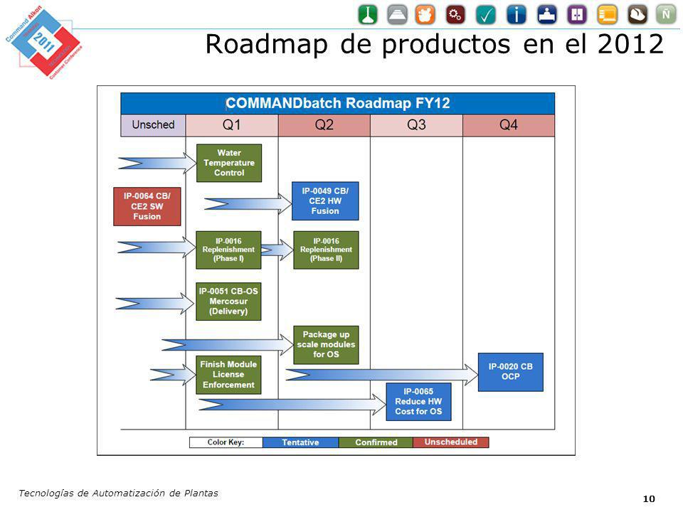 Roadmap de productos en el 2012