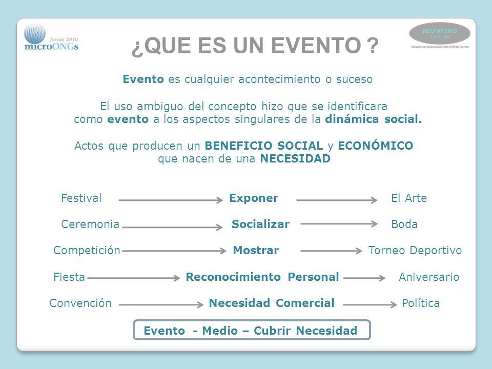 Evento - Medio – Cubrir Necesidad
