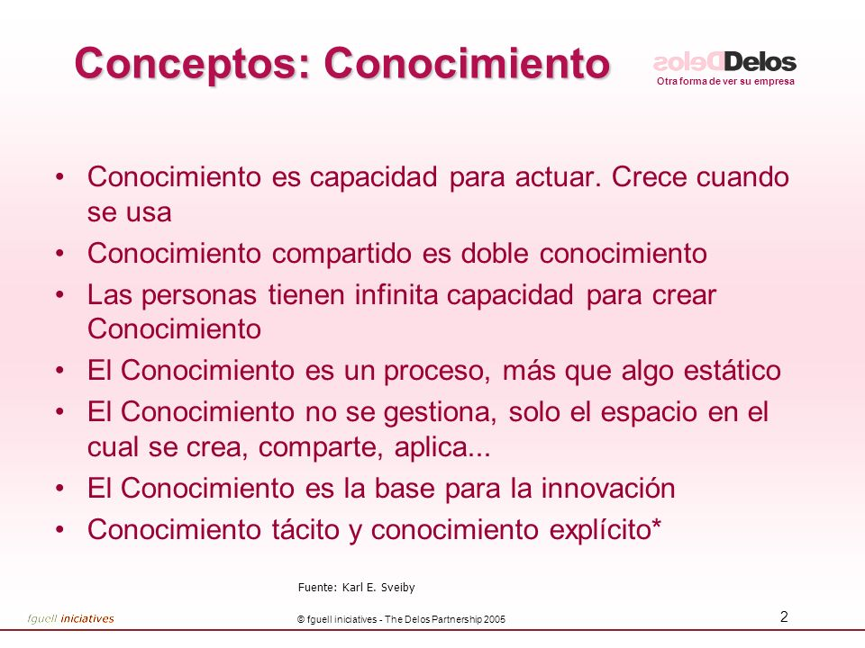 Conceptos: Conocimiento