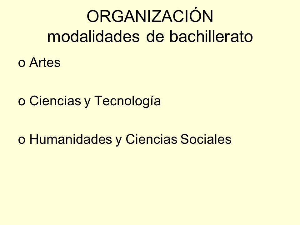 ORGANIZACIÓN modalidades de bachillerato