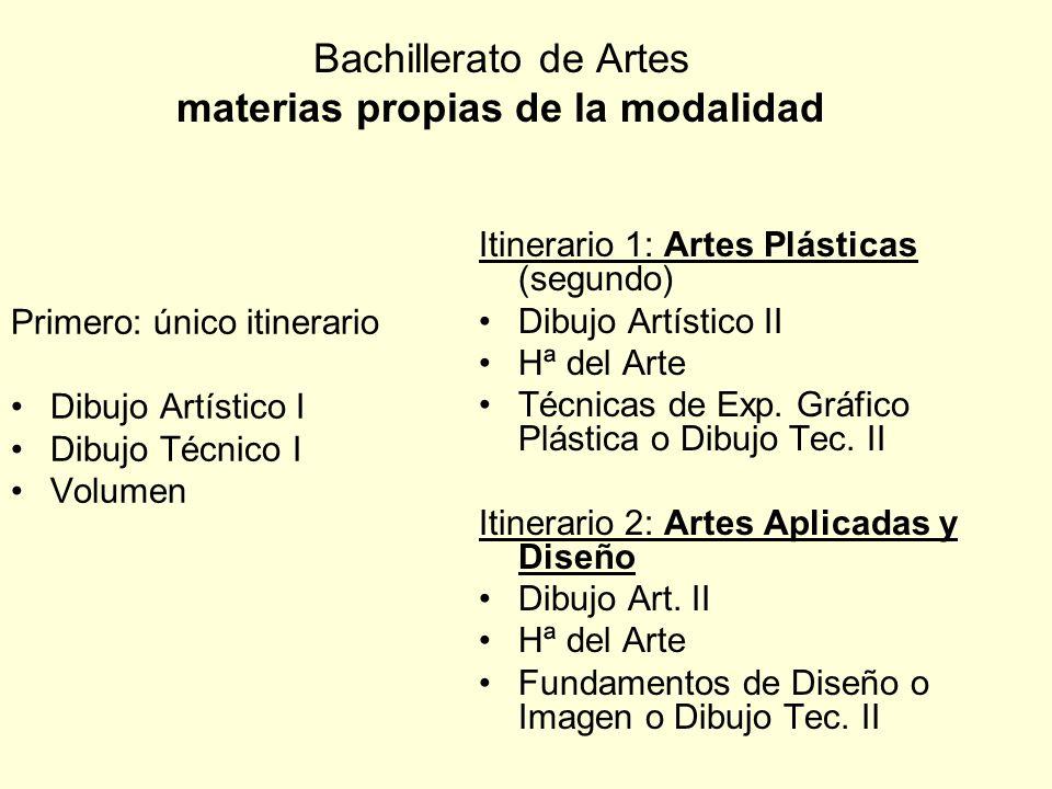 Bachillerato de Artes materias propias de la modalidad