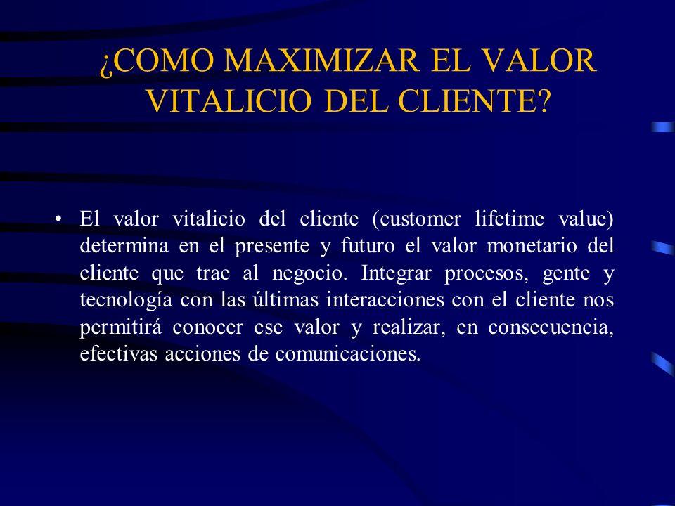 ¿COMO MAXIMIZAR EL VALOR VITALICIO DEL CLIENTE