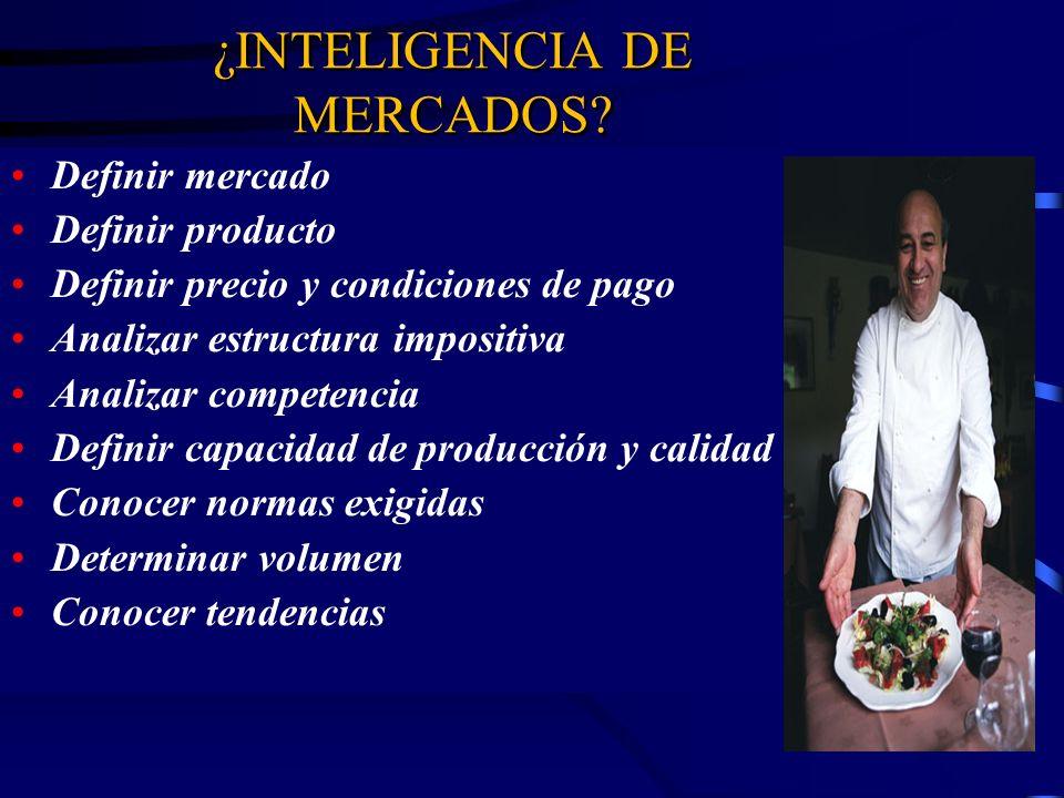 ¿INTELIGENCIA DE MERCADOS