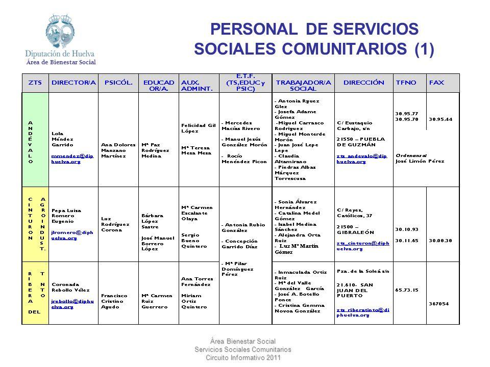 PERSONAL DE SERVICIOS SOCIALES COMUNITARIOS (1)