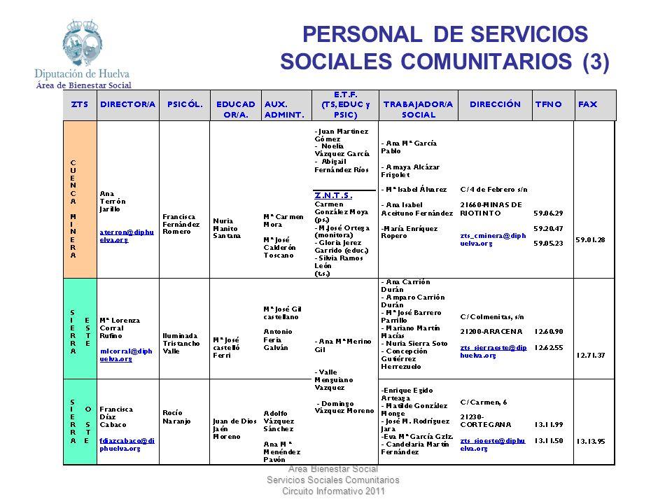 PERSONAL DE SERVICIOS SOCIALES COMUNITARIOS (3)