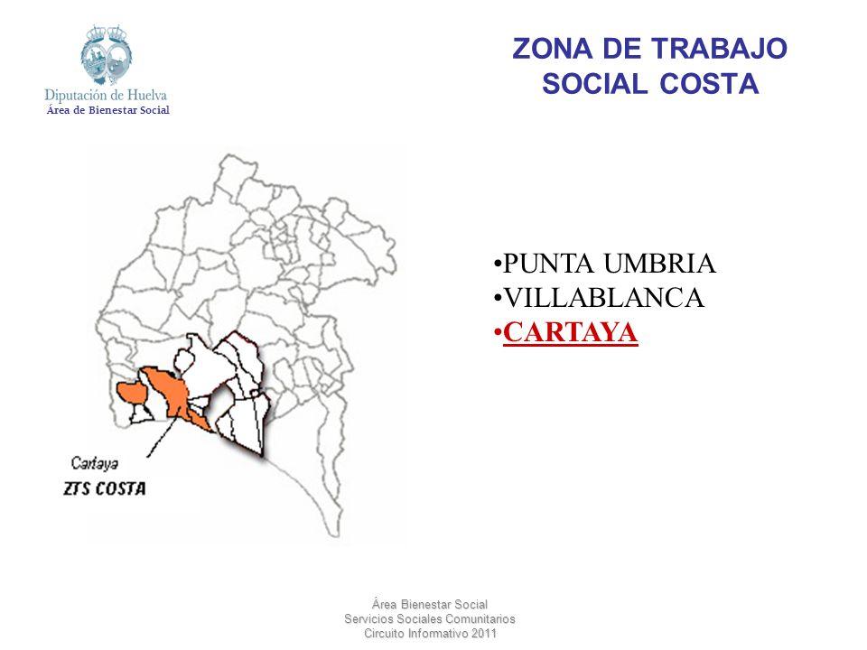 ZONA DE TRABAJO SOCIAL COSTA