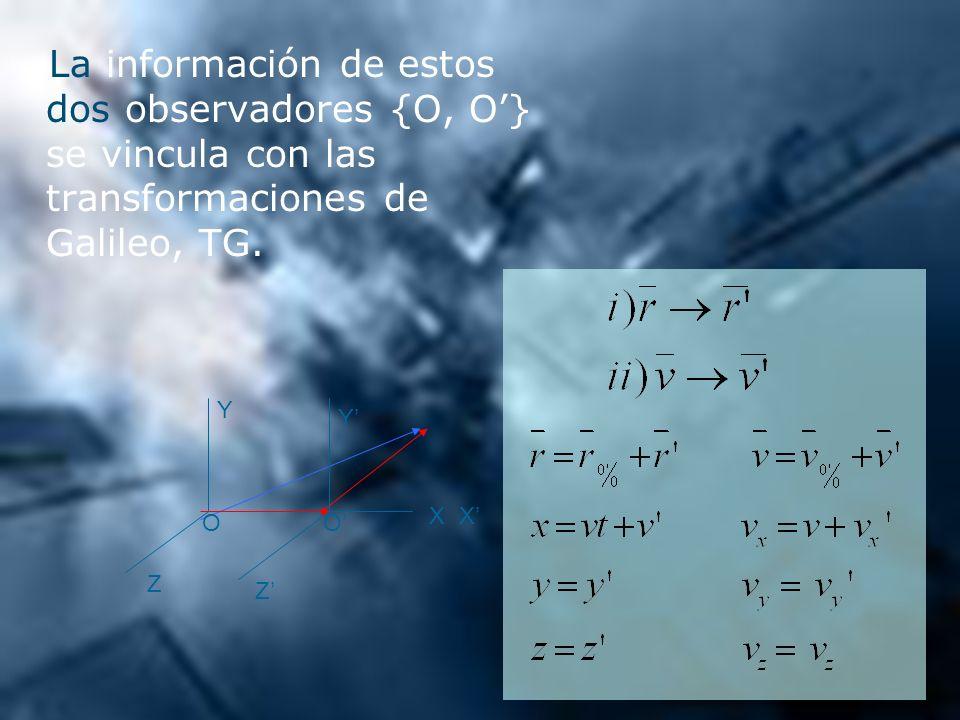 La información de estos dos observadores {O, O'} se vincula con las transformaciones de Galileo, TG.